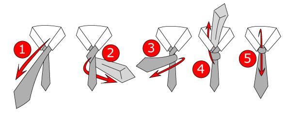 Thắt cà vạt kiểu Four in Hand