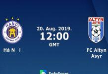 Soi kèo Hà Nội FC vs Altyn Asyr 19h00, 20/08 (AFC Cup 2019)