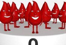 Nhóm máu O là nhóm máu phổ biến hiện nay