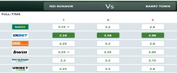Tỷ số bóng đá giữaNSI Runavik vs Barry Town